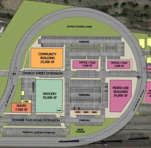 Truckee Railyard Land Loan